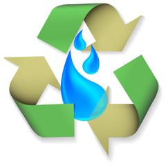Icône nature recyclage eau