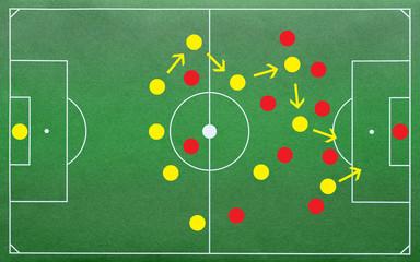 Fußball Taktik - Soccer Tactics