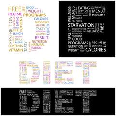 DIET. Wordcloud illustration.