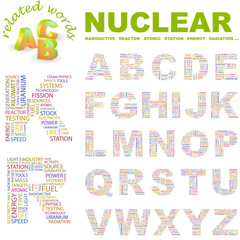 NUCLEAR. Wordcloud alphabet with different association terms.