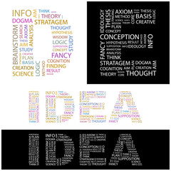 IDEA. Illustration with different association terms.