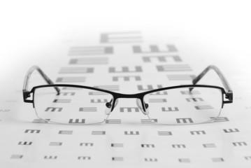 glasses and eye chart