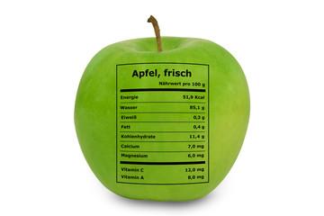 Apfel mit Nährwerttabelle