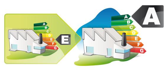 optimisation consommation électrique des entreprises