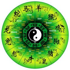 中国占星术