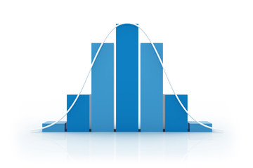 Histogram - Normal Distribution II