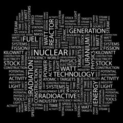 NUCLEAR. Word collage on black background.