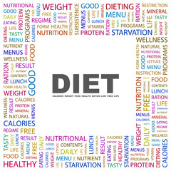DIET. Square frame with association terms.