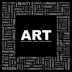 ART. Square frame with association terms.