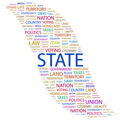 STATE. Collage with association terms on white background.