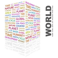 WORLD. Word collage on white background.