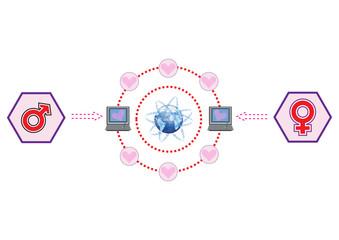 Global Love on The Internet Illustration in Vector