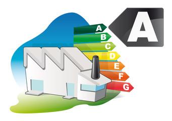 consommation électrique des éco-entreprises