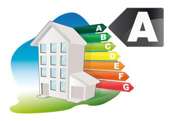 consommation électrique des éco-habitations - appartement