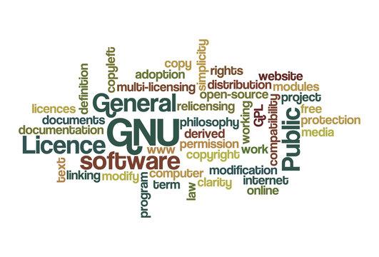 GNU General Public Licence - Word Cloud