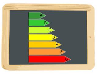 Ardoise : Performance Energétique
