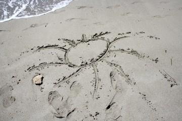 Meer Strand Sonne