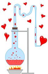 Heart Laboratory
