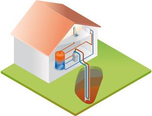 Schema Haus mit Erdwärmesonde/Wärmepumpe