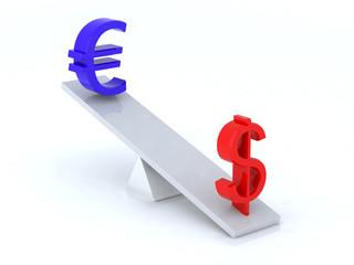dondolo euro dollaro