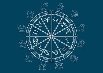 Horoskop mit Bilder und Zeichen