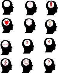 insan aklındaki düşünceler