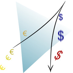 Finanzchaos im freien Fall und auf der schiefen Ebene