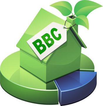 Maison verte au norme BBC et ses statistiques (détouré)