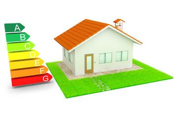 Casa e risparmio energetico