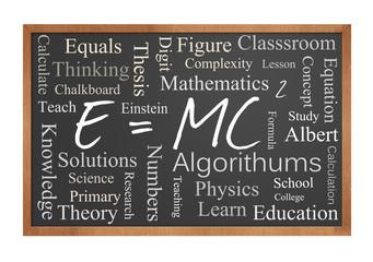 mathamatics word cloud on chalkboard