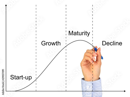 growth and decline Business growth and decline businesses are similar to people in that: • no two are identical • each has its own identity • they are referred to by name or brand.