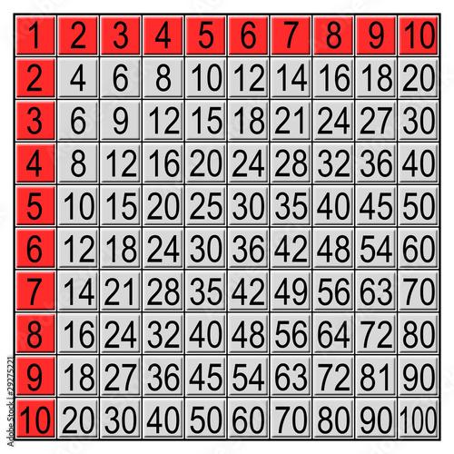 Tavola pitagorica immagini e fotografie royalty free su file 29275221 - La tavola pitagorica da stampare ...