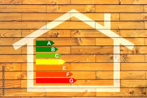 classification nerg tique de l 39 habitat stock photo and. Black Bedroom Furniture Sets. Home Design Ideas