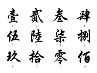 capital form of a Chinese numeral