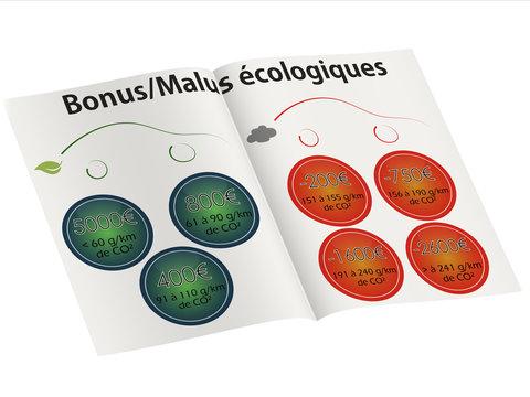 Brochure bonus malus écologiques
