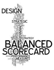 "Word Cloud ""Balanced Scorecard"""
