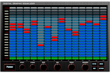 Graphic electronic equalizer