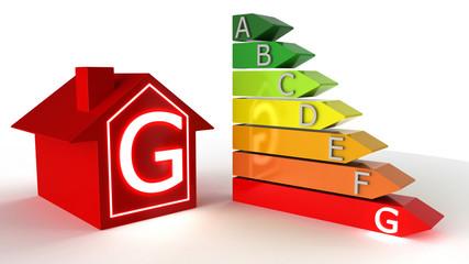 Diagnostique de performance énergétique