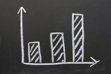 blackboard with finance business graph