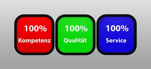 Kompetenz, Qualität, Service