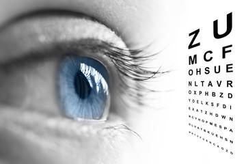 Oeil et test de vision