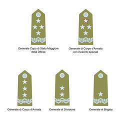 Gradi militari - Ufficiali Generali