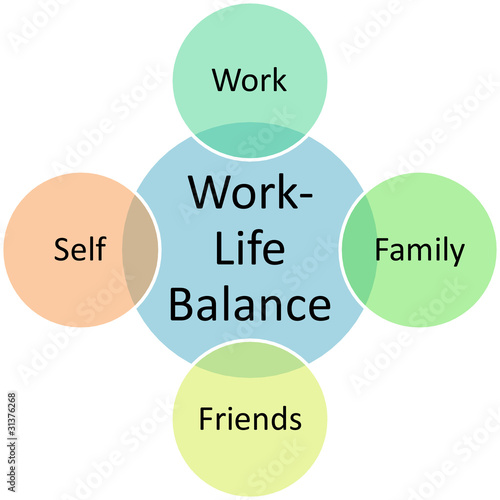 the definition of balance in my life