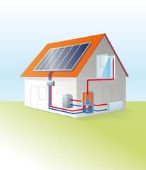 Prinzip einer Solarthermieanlage