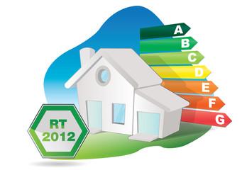 habitation basse consommation - norme RT 2012