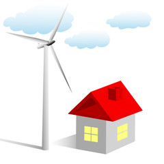 A wind turbine for the home