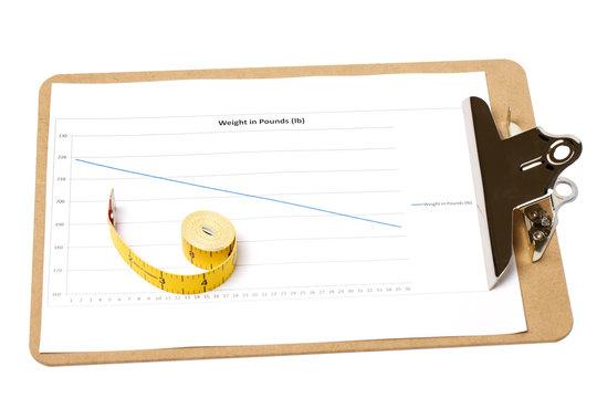 Weight Loss Chart