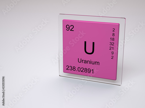 Uranium Symbol U Chemical Element Of The Periodic Table Stock