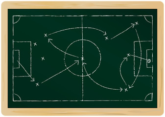 Soccer tactic diagram on a chalkboard,isolated, vector format