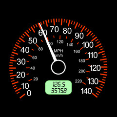 car speedometers for racing design.
